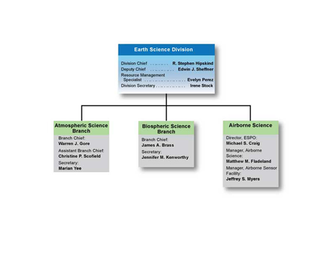 earth science org chart